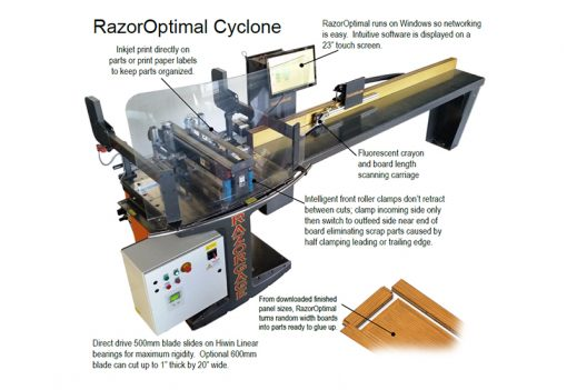 RAZOROPTIMAL CYCLONE OPTIMIZING SAW SYSTEM